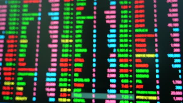 stock market on screen - bid stock videos & royalty-free footage