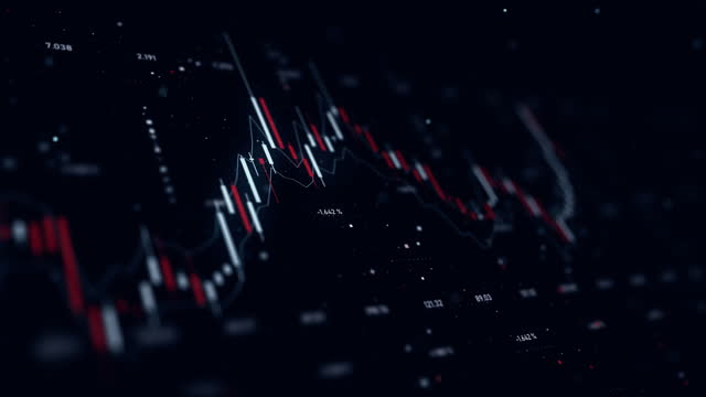 stock market oscillators - bull market stock videos & royalty-free footage
