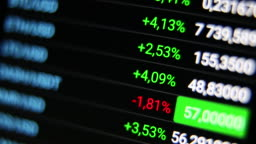 stock market rates on screen