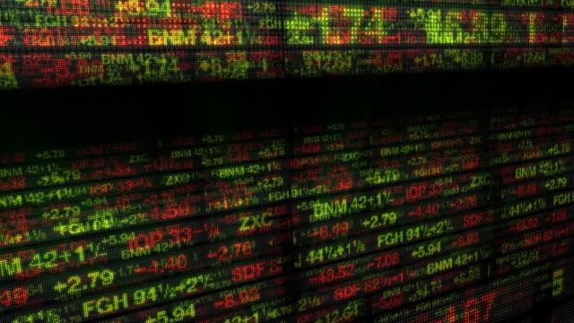 Stock Market Tickers & Financial Data 3D