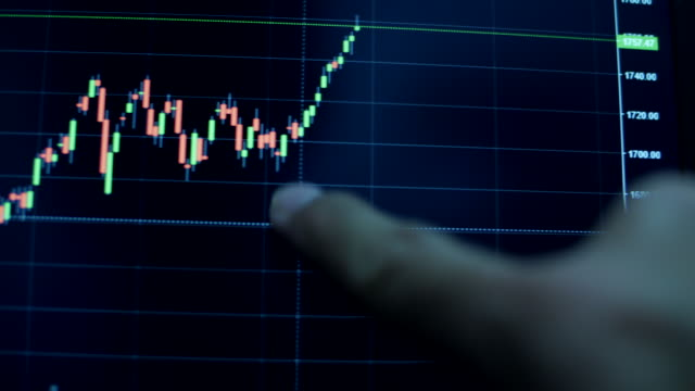 Stock market tickers verplaatsen