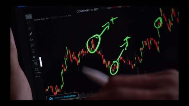 vídeos de stock, filmes e b-roll de mercado de ações, negociação on-line, trader trabalhando com tablet no mercado de negociação de bolsa - casa de câmbio