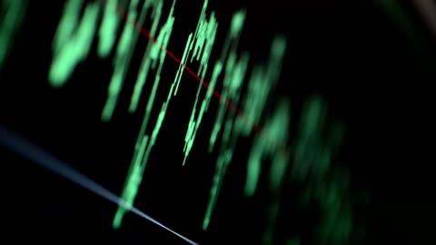 azioni di mercato - waving video stock e b–roll