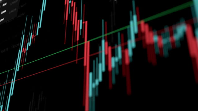 stock market - line graph stock videos & royalty-free footage