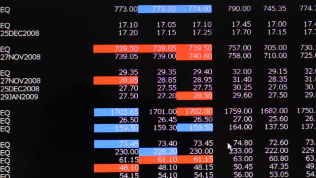 stock market - trading screen stock videos & royalty-free footage