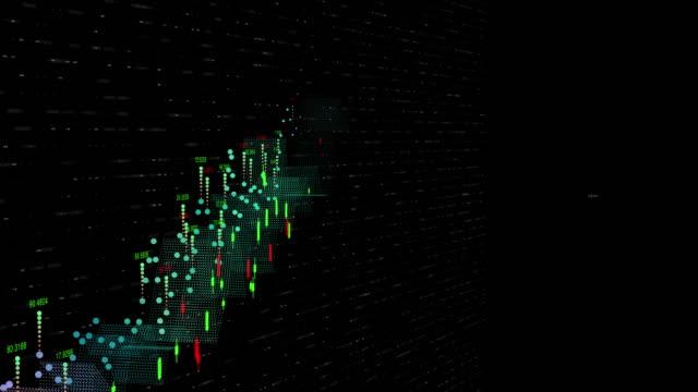 vídeos y material grabado en eventos de stock de gráfico stock de ticker green bull market - number 3