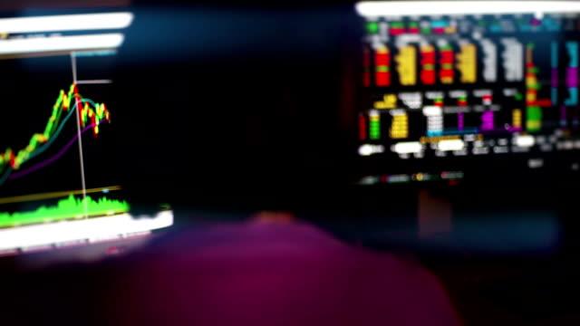 Börsmäklare övervakning riktiga börshandel data.