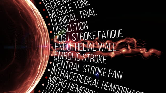 stroke terms - stroking stock videos & royalty-free footage