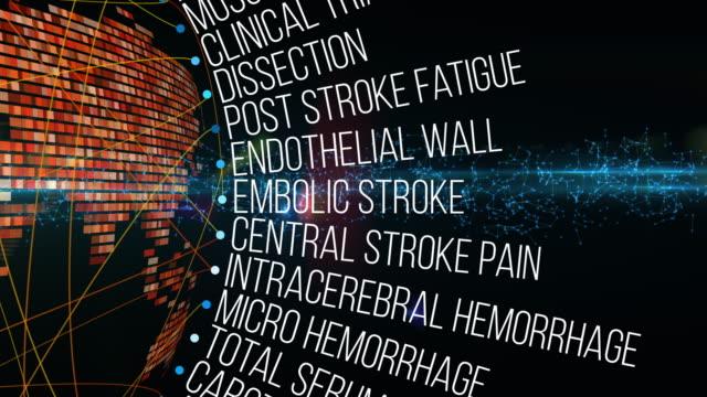 vídeos de stock e filmes b-roll de stroke terms - surgeon
