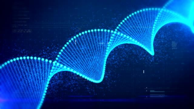 dna の構造 - らせん点の映像素材/bロール