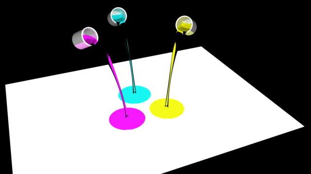 Subtractive colour mixing