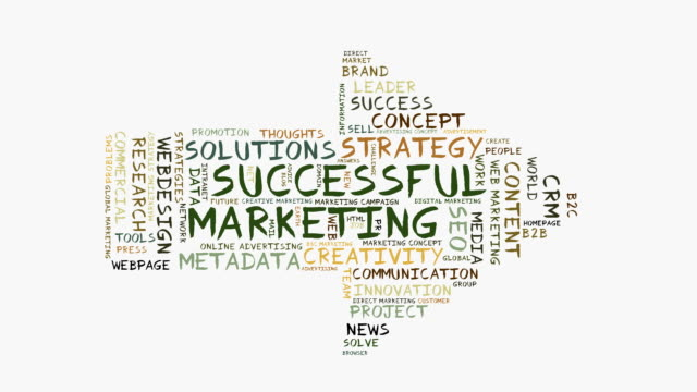 successful marketing word cloud