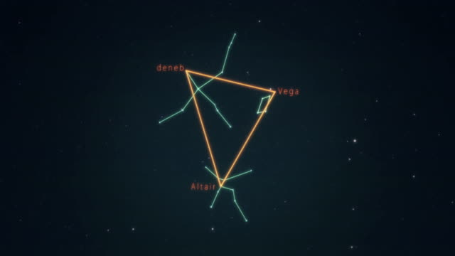 summer triangle - constellation stock videos & royalty-free footage