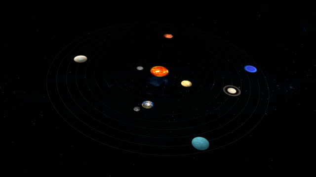 Sun and planets of the solar system animation