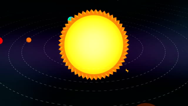 太陽系アニメーションの太陽と惑星 - 軌道を回る点の映像素材/bロール