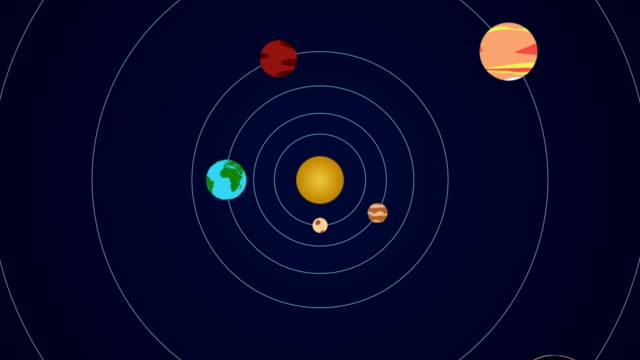 sun and planets of the solar system animation - solar system stock videos & royalty-free footage
