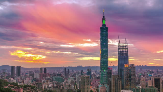 Sunset at City of Taipei day to night (no flickering)