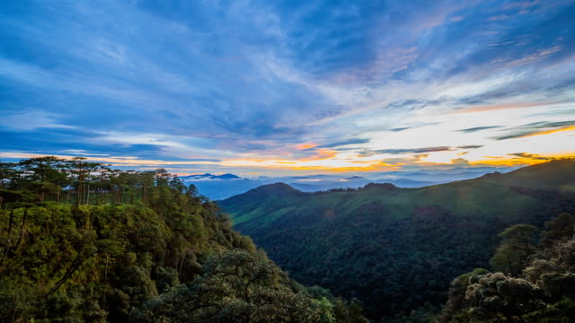 Sunset with Cloud over Rain forest