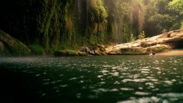 Surface du lac Secret