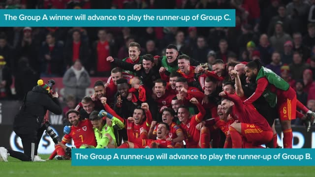 switzerland turkey italy and wales make up group a of the uefa euro 2020 here's a preview of what to expect - campionato sportivo video stock e b–roll