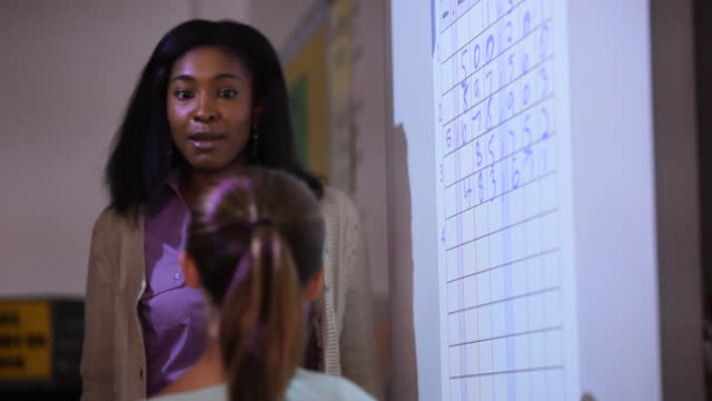 a teacher affirms a student as she fills in a chart on the smartboard. - teacher stock videos & royalty-free footage