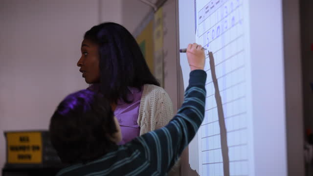 A teacher guides a student through filling in a chart on the smartboard.