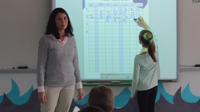 stockvideo's en b-roll-footage met a teacher talks through the uses for a chart on the smart board during a lesson. - whiteboard