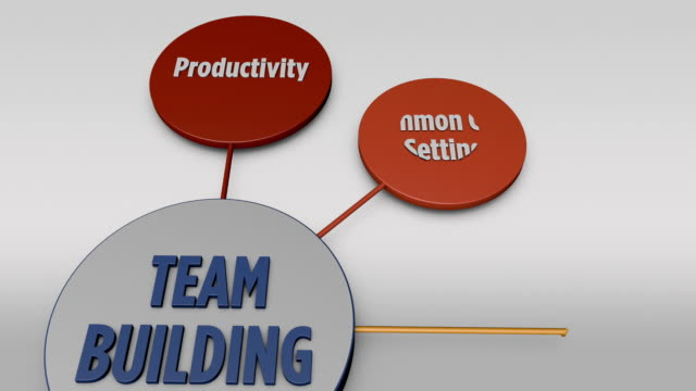 team building benefits - decisions stock videos & royalty-free footage