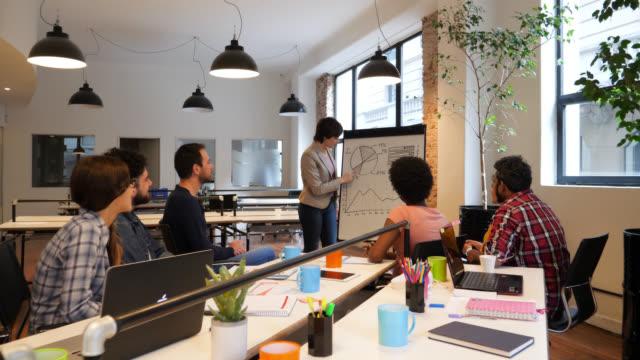 vídeos de stock, filmes e b-roll de equipa de criativos em uma reunião liderada pelo seu chefe feminino, apontando para um quadro cheio de gráficos - gráfico