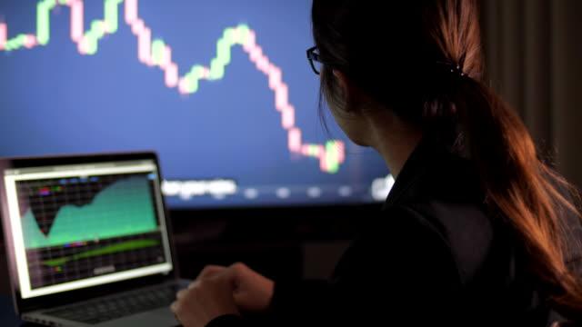 金融分析技術調査 - ナスダック点の映像素材/bロール