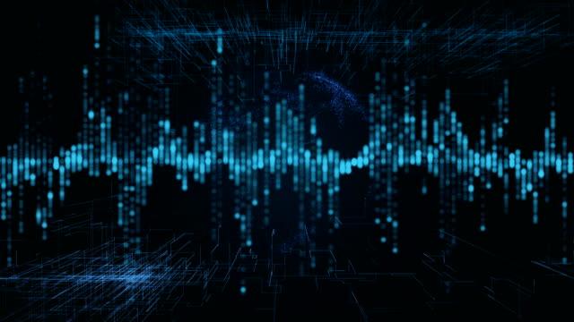 Technologic financial data