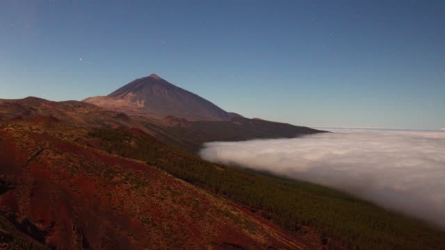 Teide mountain and sea cloud