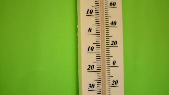Temperature Rising on green screen
