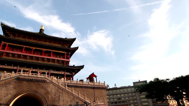 Temple of panorama of the forbidden city timelapse