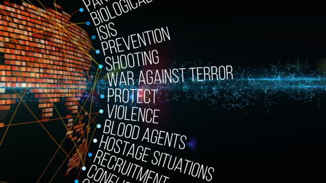Terrorism Terms