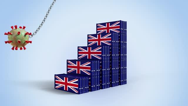 the effect of virus on england trade - 4k resolution - money politics stock videos & royalty-free footage
