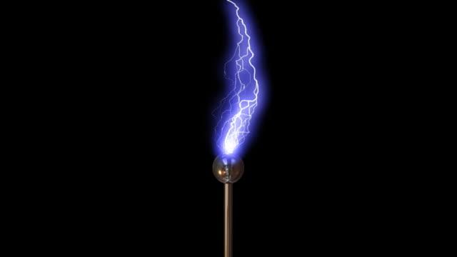 Der Lightning Rod