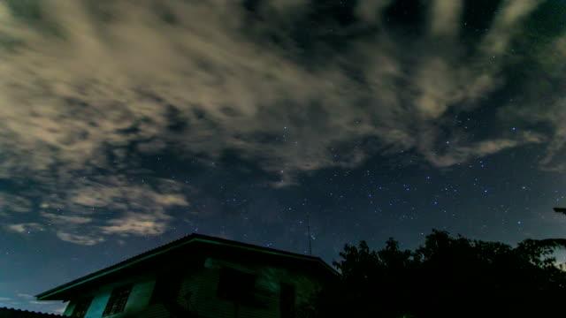 Der Milchstraße.