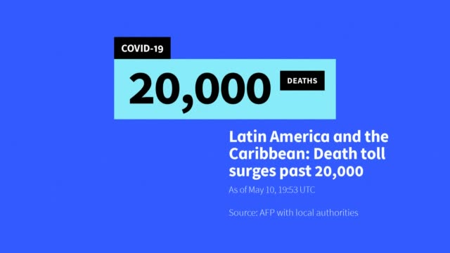 the number of deaths from covid-19 in latin america and the caribbean have surpassed 20 an afp tally based on official data shows, with at least... - data stock videos & royalty-free footage