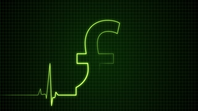 the pound sign on the pulse trace monitor | loopable - pound sterling symbol stock videos & royalty-free footage