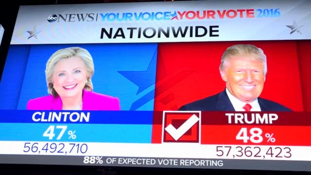 the presidential general election results between donald trump and hillary clinton was televised via giant electronic billboard screens in times... - election stock videos & royalty-free footage