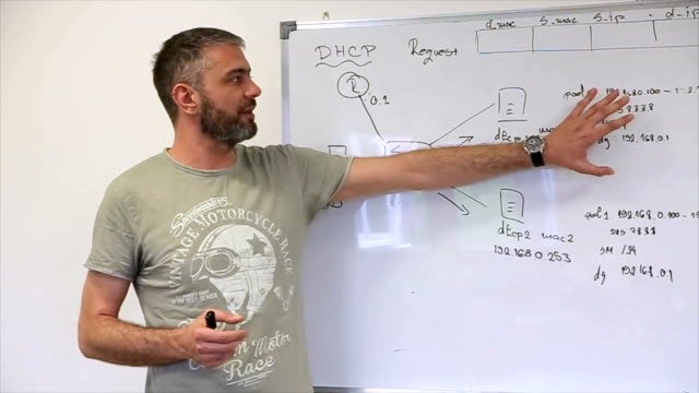 the professor explains to the students - lecturer stock videos & royalty-free footage