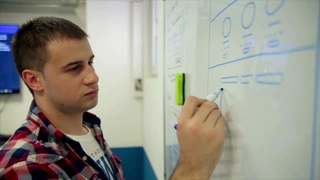 vídeos y material grabado en eventos de stock de el software de escritura de programador desarrollar códigos en la pizarra blanca - software de ordenador