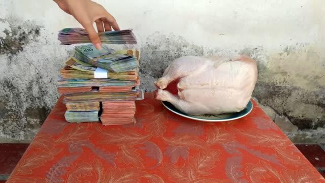 The ratio of Venezuelan money to chicken meat
