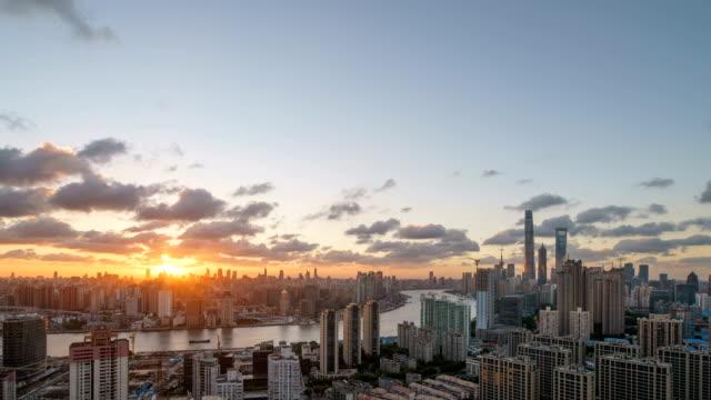 the skyline of the Huangpu River