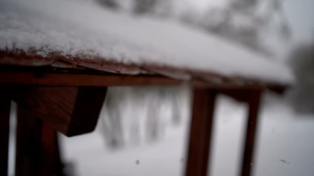 the snow melts from the roof - melting stock videos & royalty-free footage