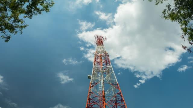 Distintivo de llamada de la estación y el cielo.