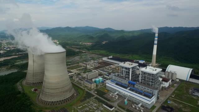 Thermal power plants, China Jiangxi