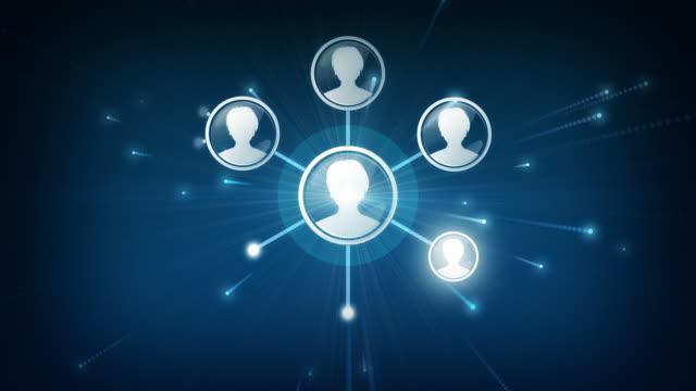 Third circle of social network