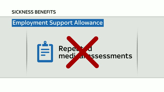 thousands of people claiming sickness benefits will no longer face repeated medical assessments to keep thier payments. the new government reform... - shift key stock videos & royalty-free footage